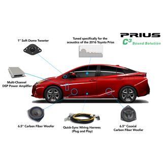 Toyota Prius OEM Audio Stereo Package